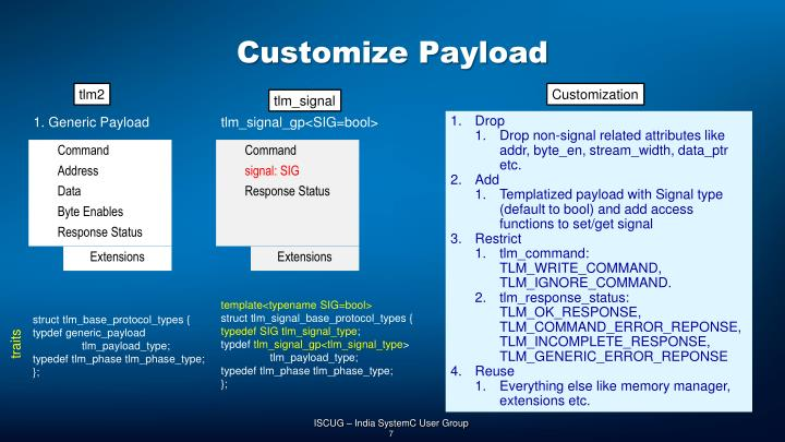 Customize Payload