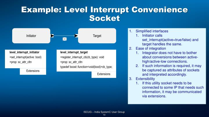 Example: Level Interrupt Convenience Socket