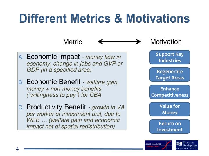 Different Metrics & Motivations