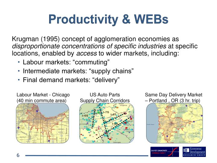 Productivity & WEBs