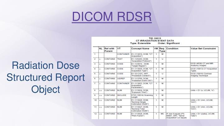 DICOM RDSR