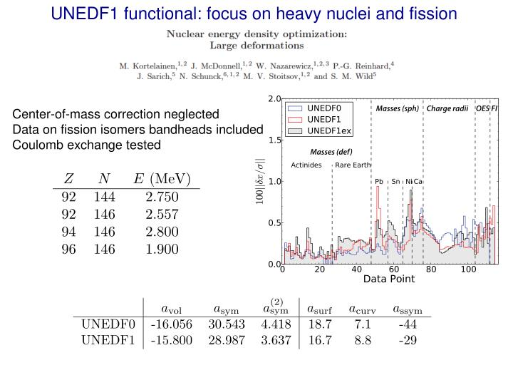 UNEDF1 functional: focus on heavy nuclei and fission