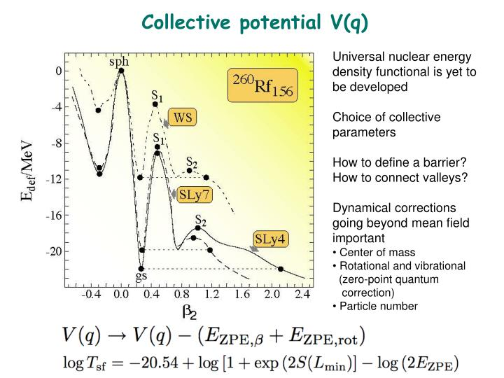 Collective potential V(q)