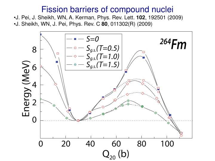 Fission barriers of compound nuclei