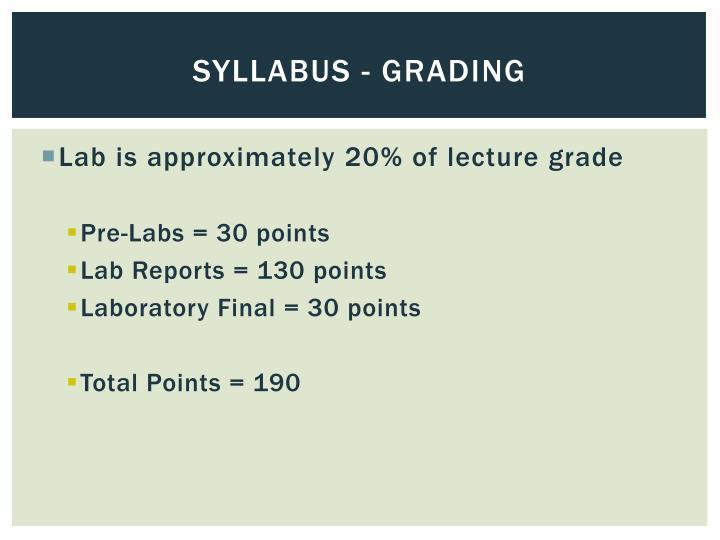 Syllabus - grading