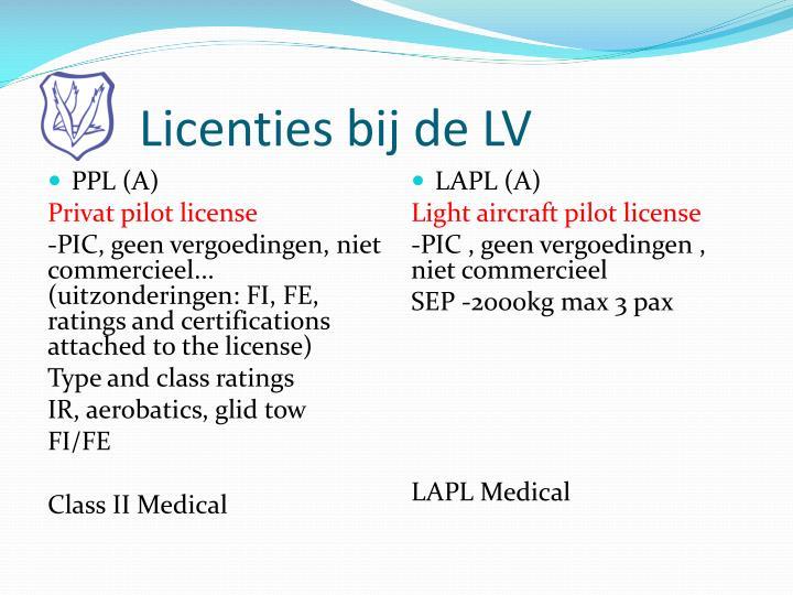 Licenties bij de LV