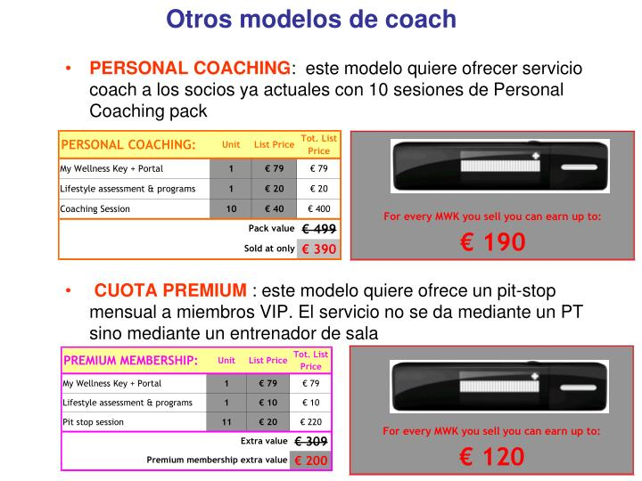Otros modelos de coach