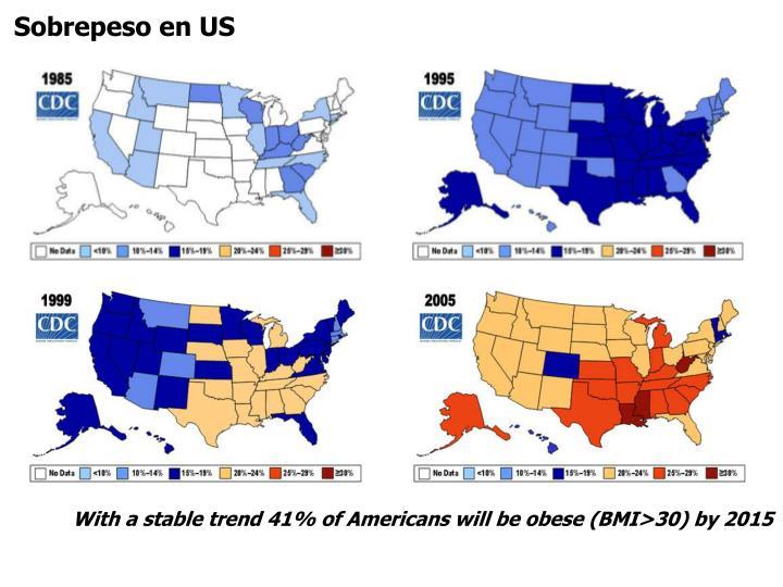 Sobrepeso en US