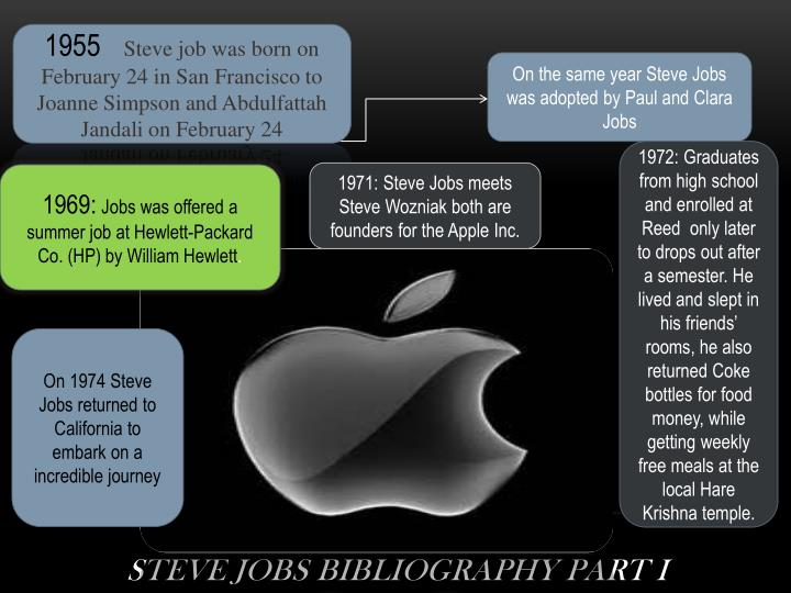 Steve jobs bibliography part i