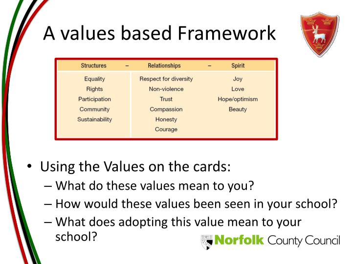 A values based Framework