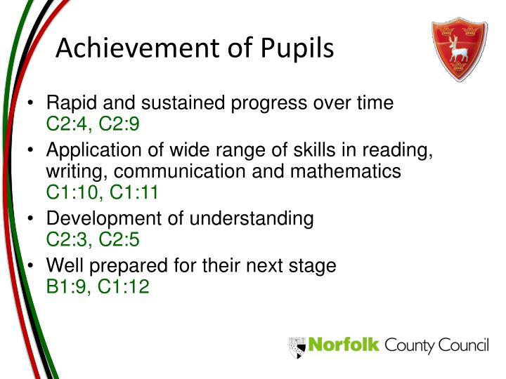 Achievement of Pupils
