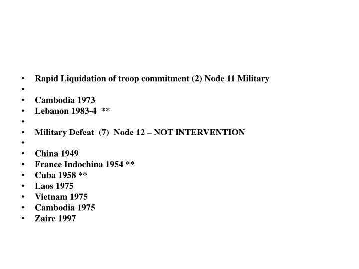 Rapid Liquidation of troop commitment (2) Node 11 Military