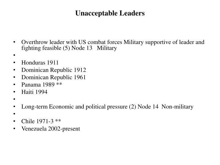 Unacceptable Leaders