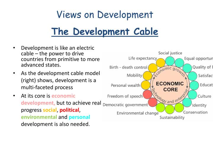 Development is like an electric cable – the power to drive countries from primitive to more advanced states.