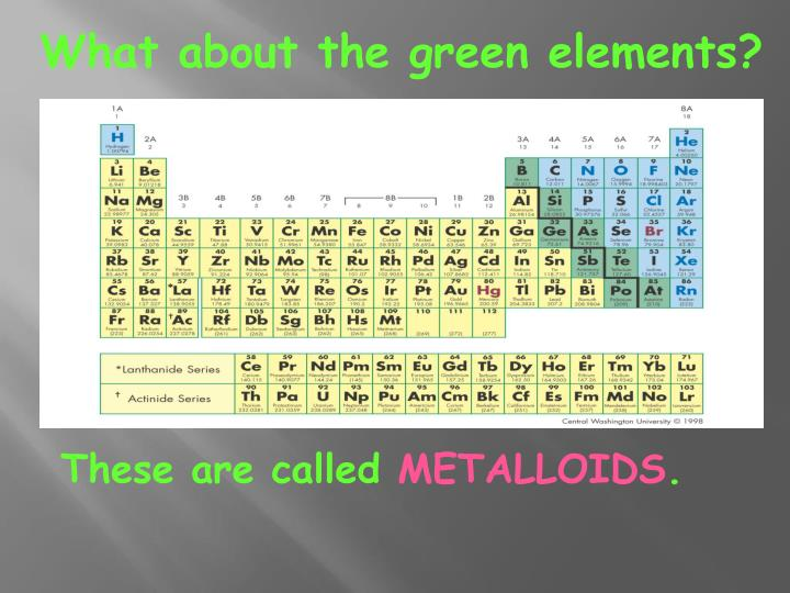 What about the green elements?