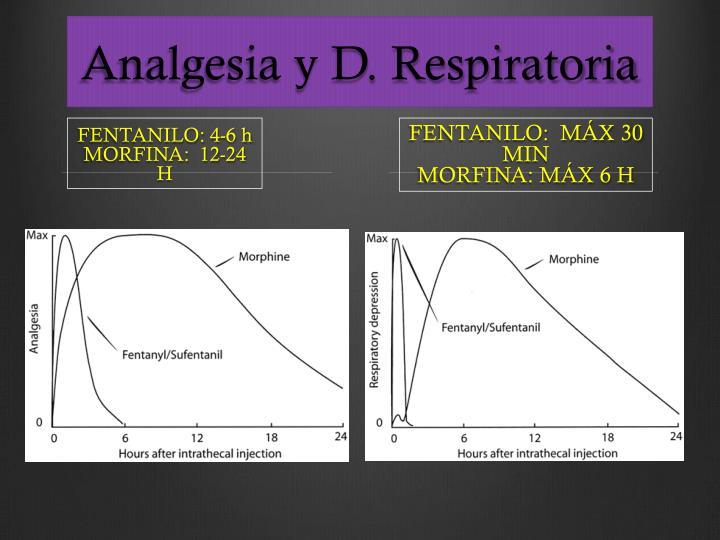 Analgesia y D. Respiratoria