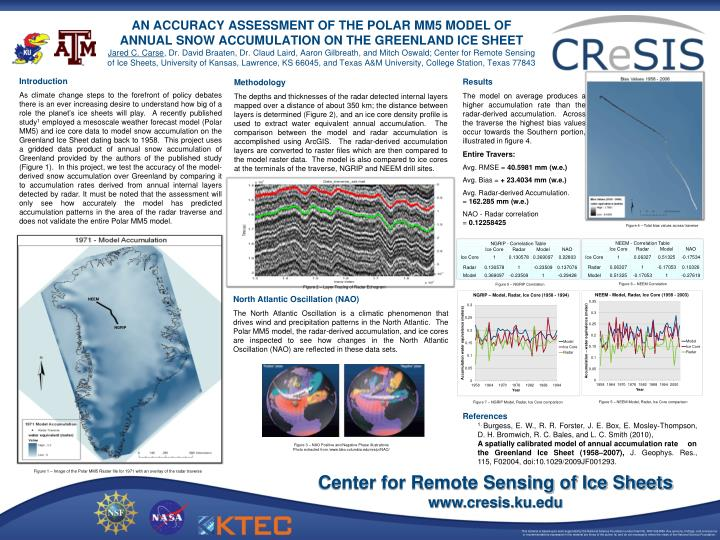 AN ACCURACY ASSESSMENT OF THE POLAR MM5 MODEL OF ANNUAL SNOW ACCUMULATION ON THE GREENLAND ICE SHEET