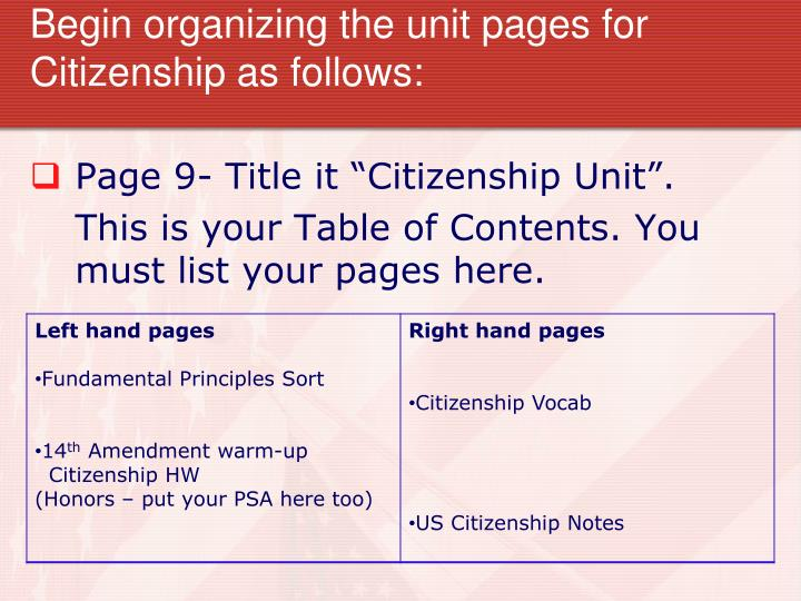 Begin organizing the unit pages for Citizenship as follows:
