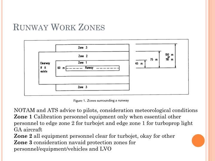 Runway Work Zones