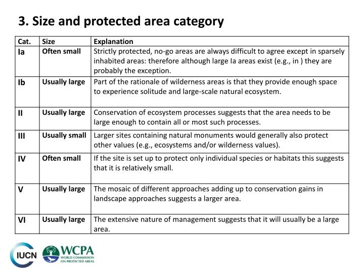 3. Size and protected area category