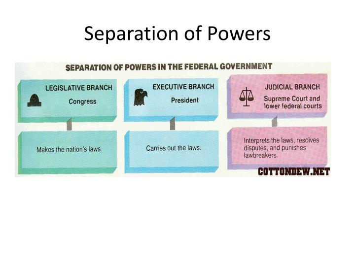 college essays college application essays separation of powers  separation of powers essay