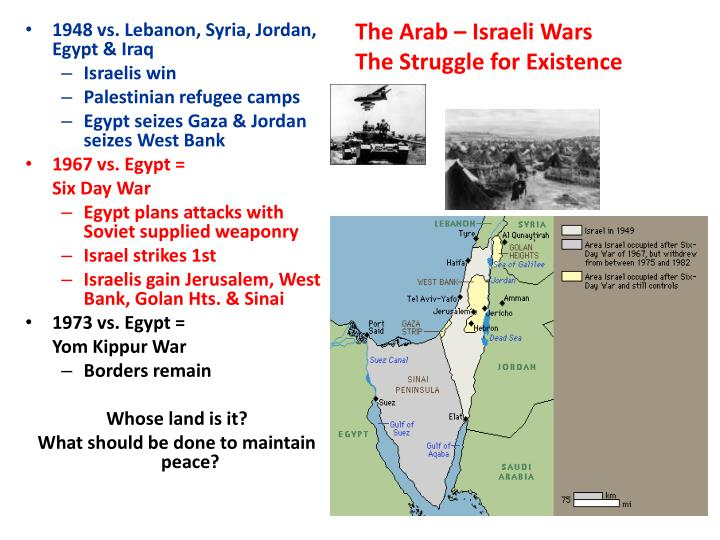The Arab – Israeli Wars