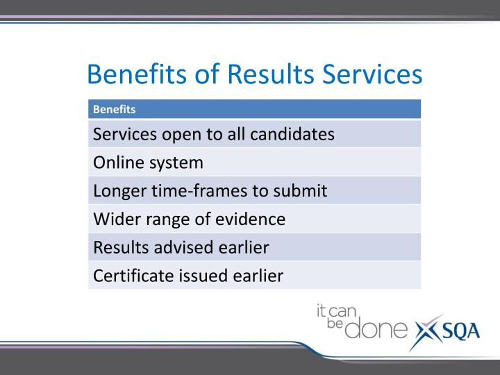 Benefits of Results Services