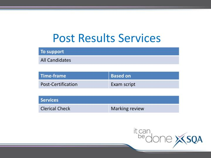 Post Results Services