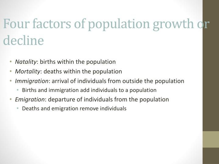 Four factors of population growth or decline