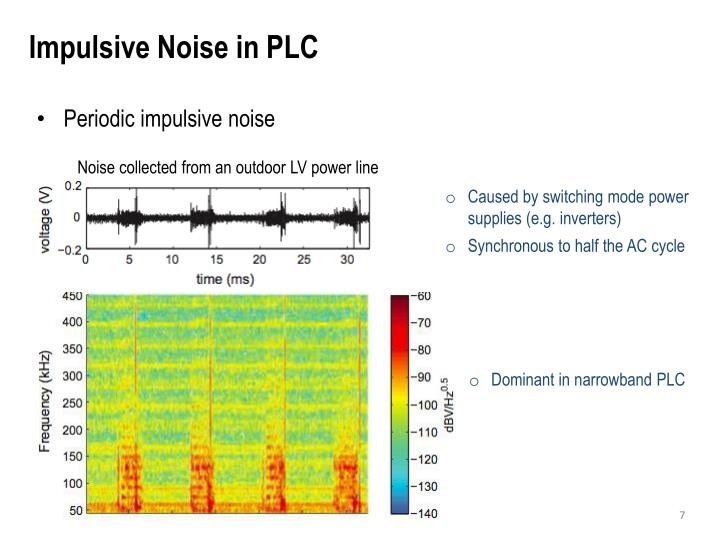 Impulsive Noise in PLC