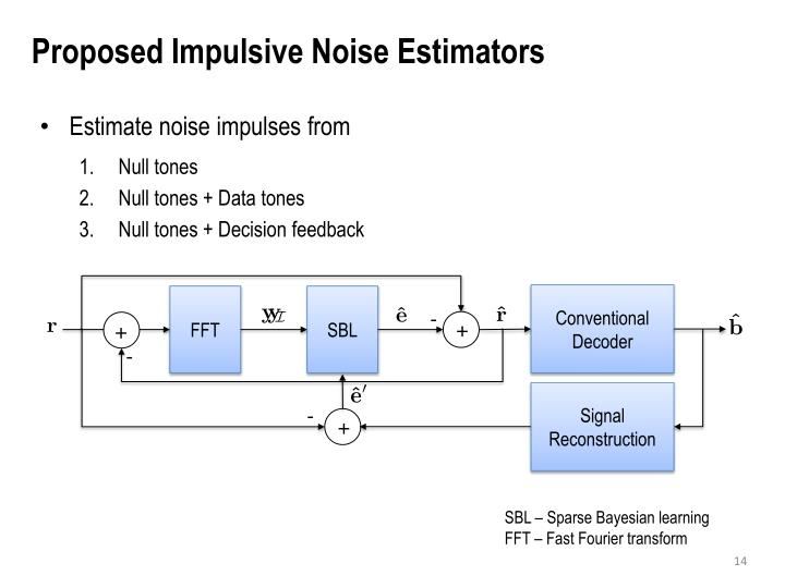 Proposed Impulsive Noise Estimators