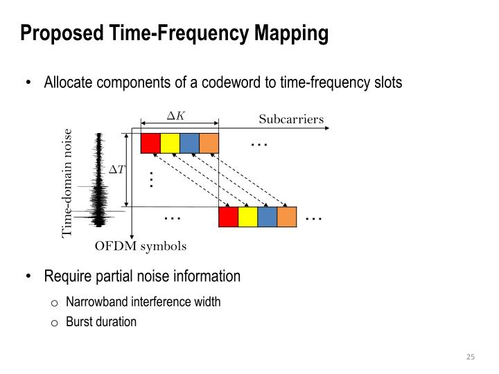 Proposed Time-Frequency Mapping
