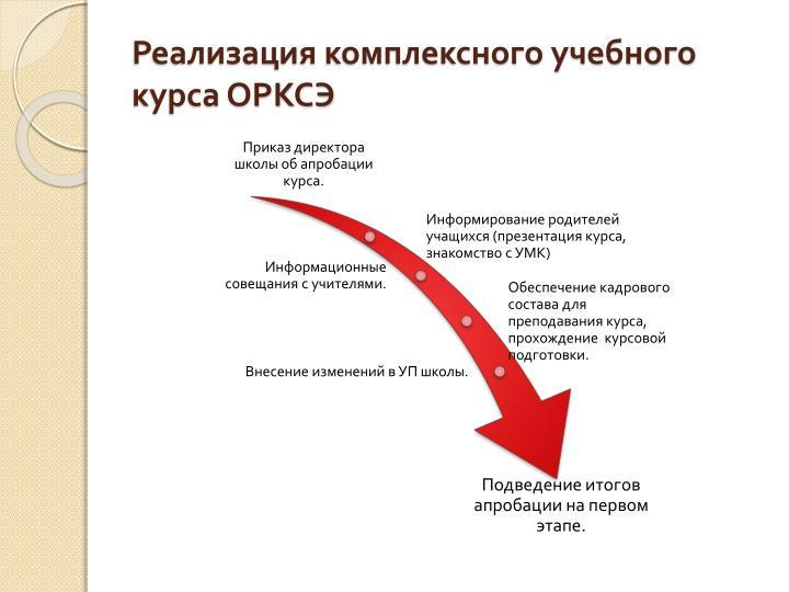 Реализация комплексного учебного курса ОРКСЭ