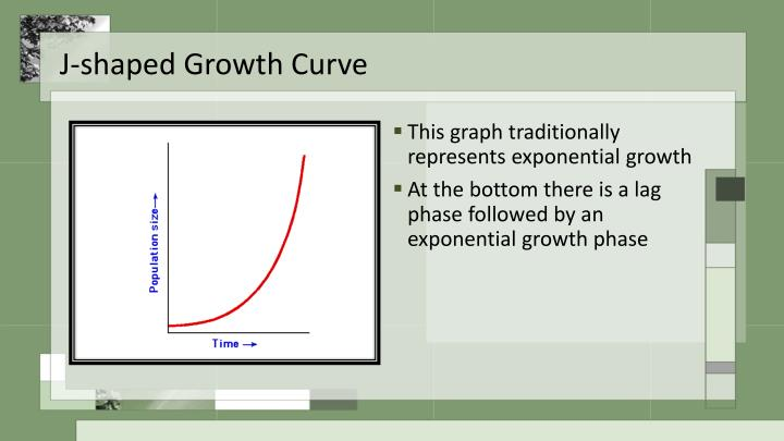 J-shaped Growth Curve