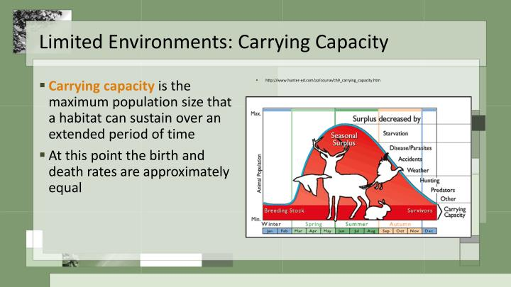 Limited Environments: Carrying Capacity