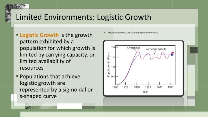 Limited Environments: Logistic Growth
