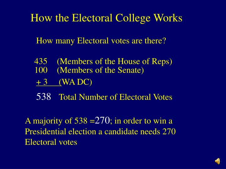 electoral college outline Essays - largest database of quality sample essays and research papers on electoral college outline.