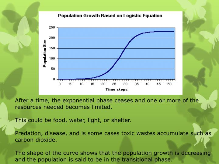 After a time, the exponential phase ceases and one or more of the resources needed becomes limited.