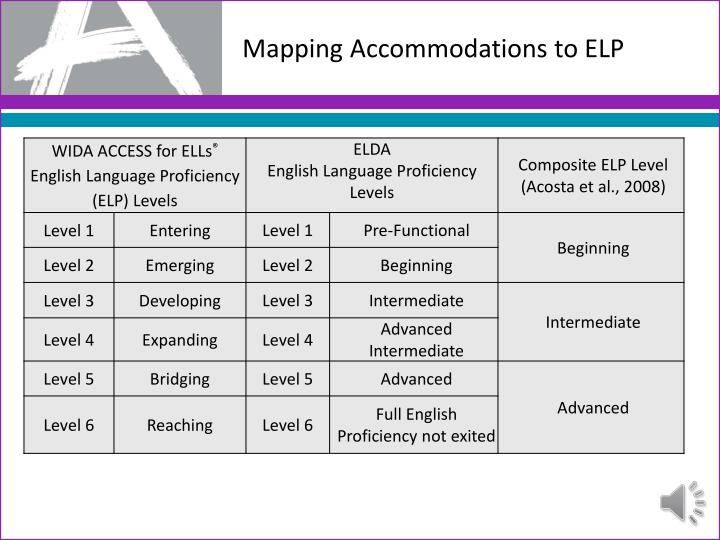Mapping Accommodations to ELP