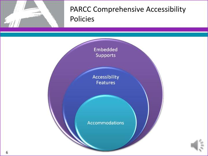 PARCC Comprehensive Accessibility Policies