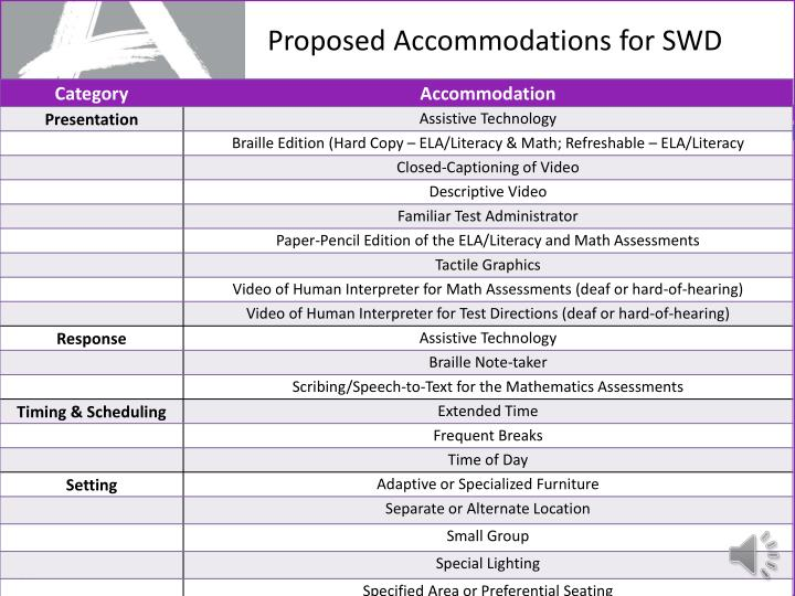 Proposed Accommodations for SWD