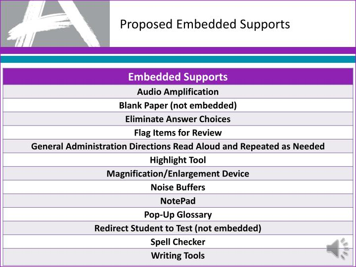 Proposed Embedded Supports