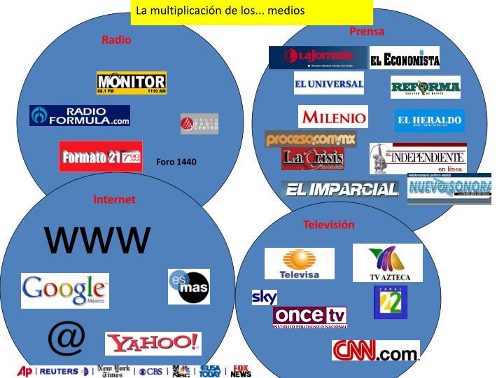 La multiplicación de los... medios