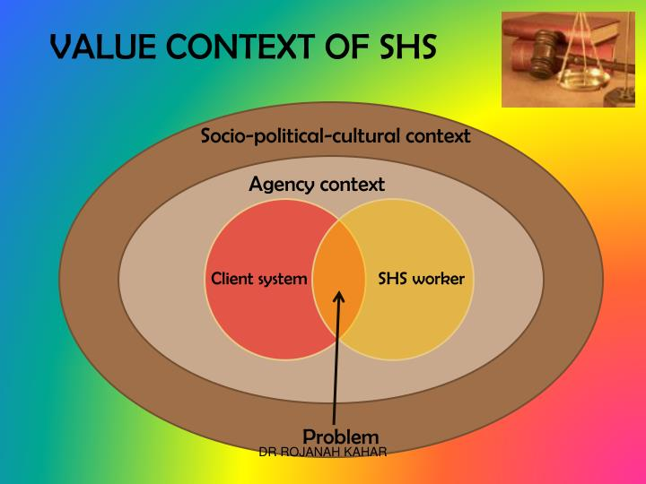 VALUE CONTEXT OF SHS