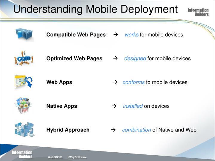 Understanding Mobile