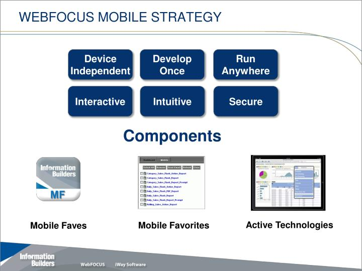 WEBFOCUS MOBILE STRATEGY