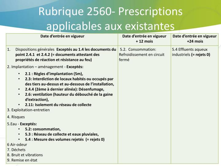 Rubrique 2560- Prescriptions applicables aux existantes
