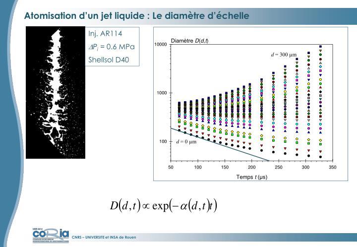 Atomisation d'un jet liquide : Le diamètre d'échelle