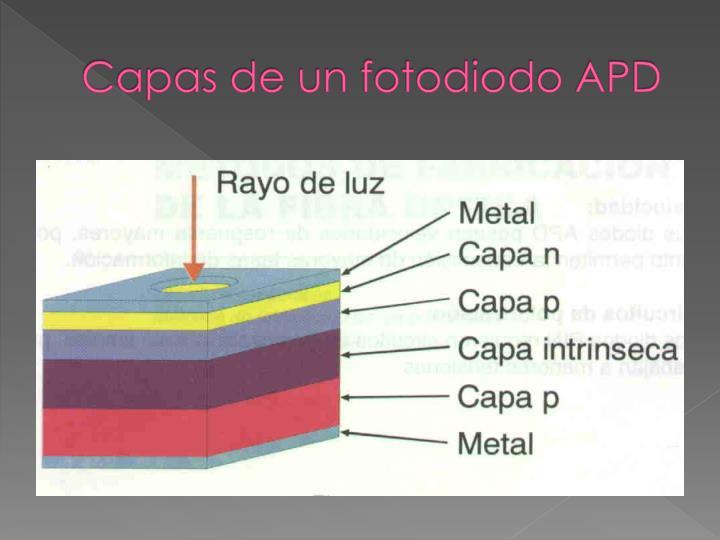 Capas de un fotodiodo APD