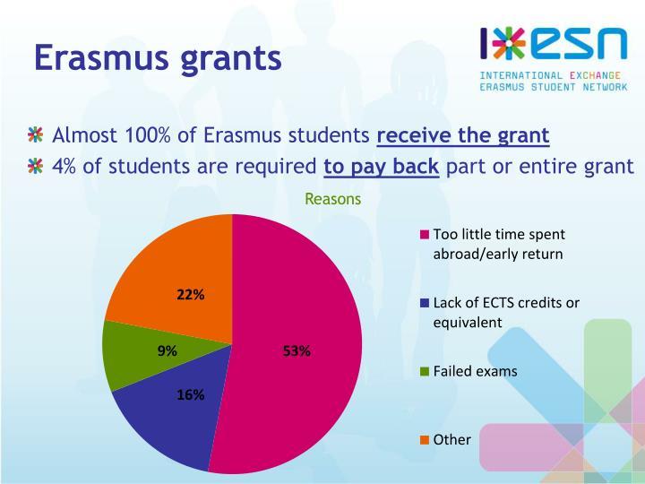 Erasmus grants